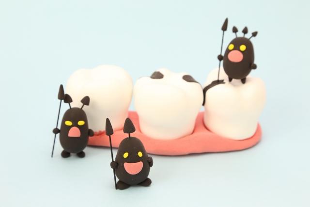 3月4日 酸蝕歯(さんしょくし)の日