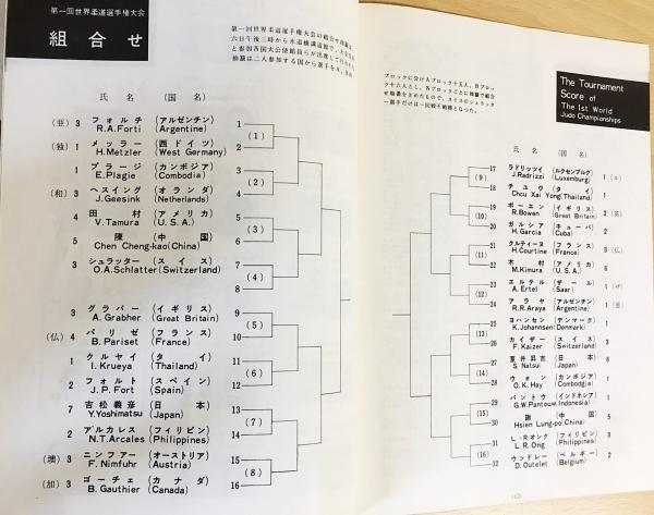 5月3日 第1回「世界柔道選手権大会」開催:1956年